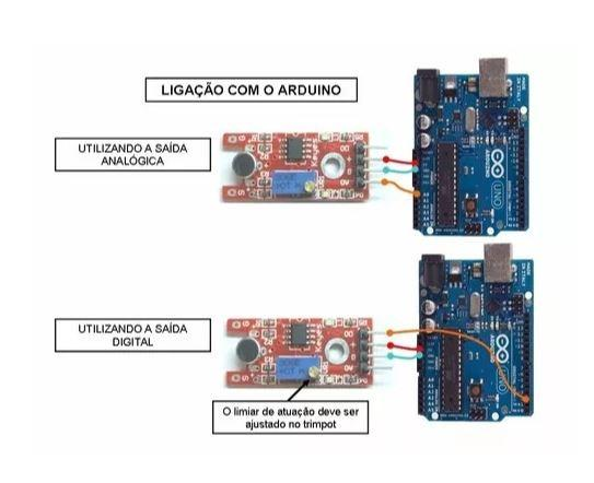 Cod Am84 Módulo Sensor De Som Lm393 Arduino Pic Raspberry Robotica