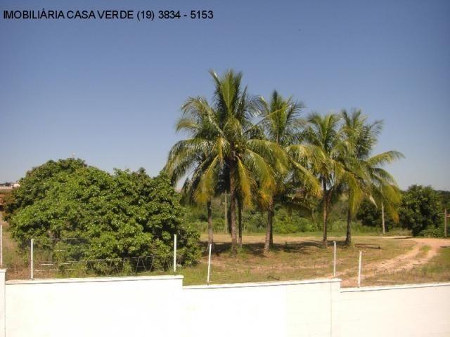 Casa de condomínio à venda com 3 dormitórios em Jardim santa rita, Indaiatuba cod:CA05225 - Foto 12