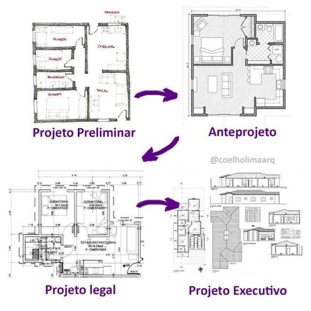 Projetos Arquitetônicos - Foto 3