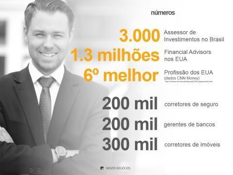 Consultor de Investimentos Imobiliários