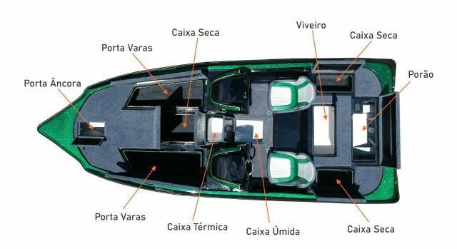 Bass Boat X-Raptor Xboats - Foto 5
