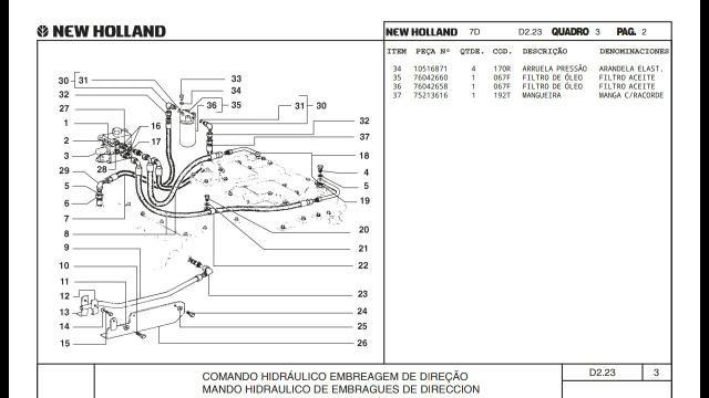 Catálogos em pdf para tratores da linha amarela - Foto 2