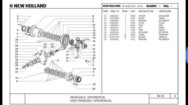 Catálogos em pdf para tratores da linha amarela