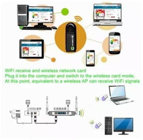 COD-AP27 Mini Roteador Adaptador Usb Wireless Nano Wi-fi 360 Automação - Foto 3