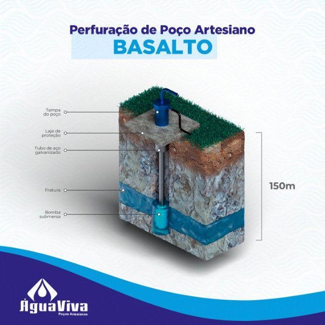Água Viva Poços Artesianos