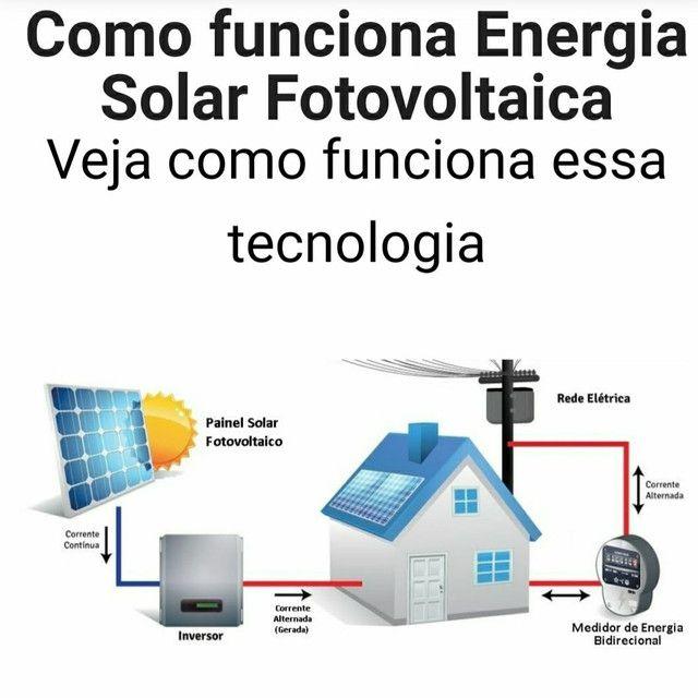 Placas Fotovoltaicas Energia Solar