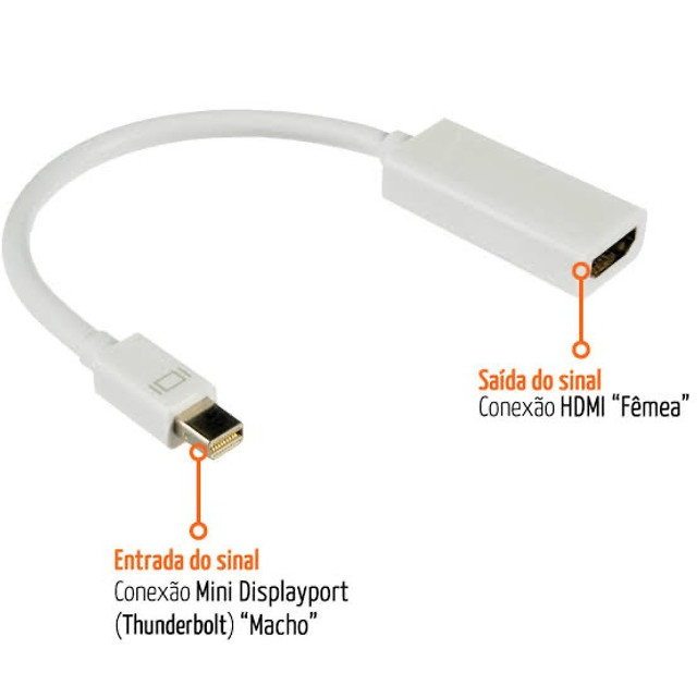 Conversor Para Mac Mini DisplayPort Para Hdmi ou Vga