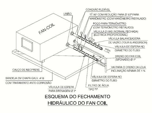 Projetos de Ar Condicionado - PMOC - Foto 2