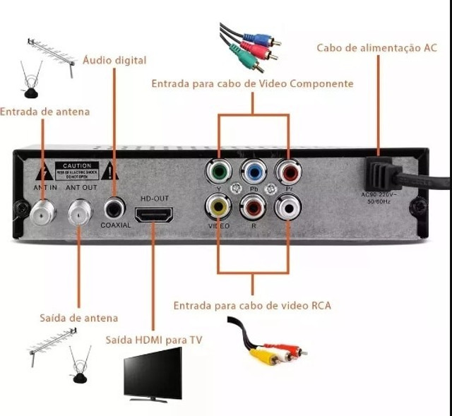 (NOVO) Conversor Receptor Digital Set Top Box - Foto 2