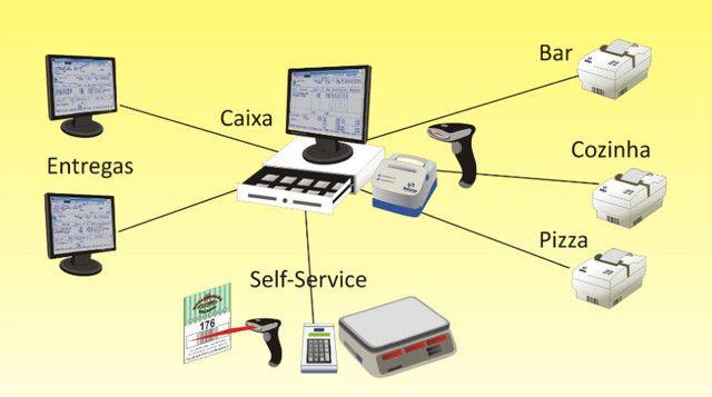 Sistema de Delivery para Disk Água, Disk Bebidas, Disk Gás, Marmitex