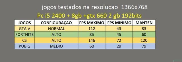 Pc gamer i5 +8gb+500hd+gtx660 com garantia e parcela no credito - Foto 3