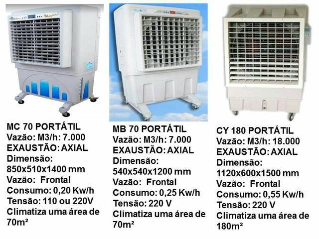 Climatizadores para todos os ambientes