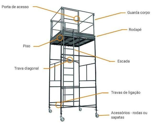 Locação de andaimes para construção civil   - Foto 4