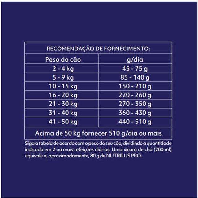 Ração Seca Nutrilus Pro Frango & Carne para Cães Adultos Premium Especial: 15kg - Foto 5