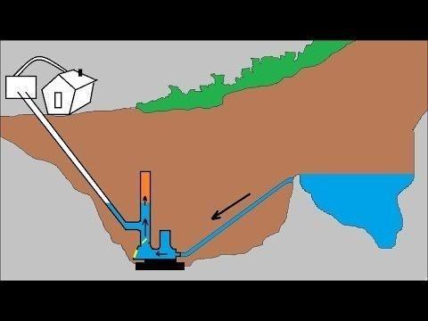 Leve água de um lugar para o outro sem uso de combustível ou energia