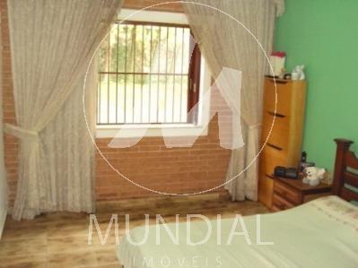 Casa à venda com 4 dormitórios em Cond quinta da alvorada, Ribeirao preto cod:16117 - Foto 19