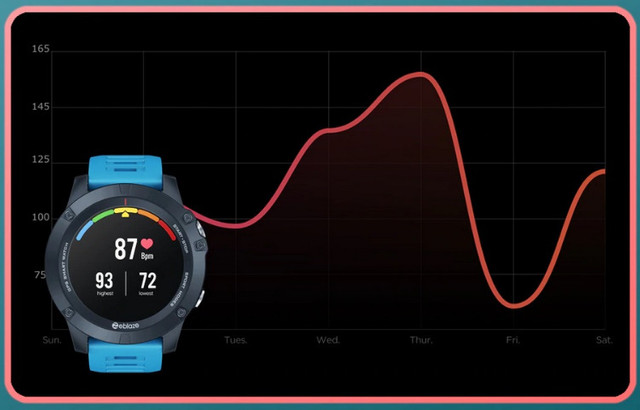 Zeblaze vibe 3 gps smartwatch freqüência cardíaca multi modos de esportes à prova água - Foto 3