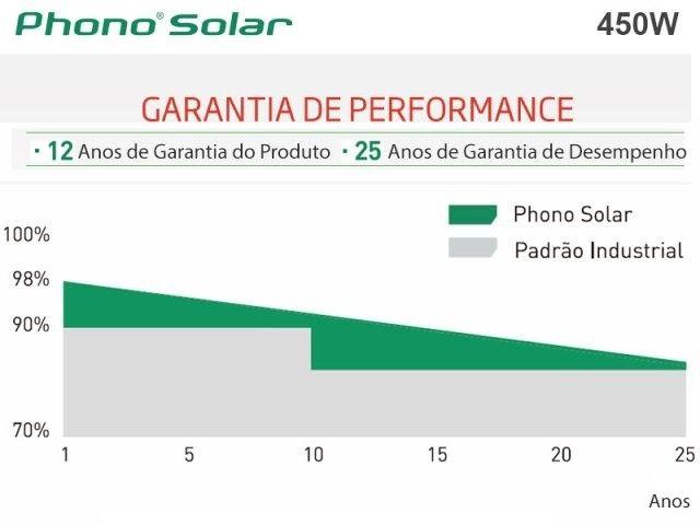 Kit Gerador Solar R$400,/mês Economia de Luz. 3,6kwp-8 Placas 450w - Foto 5