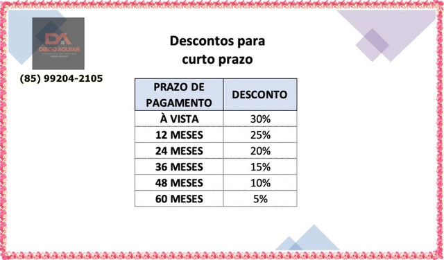 Residencial Catua Loteamento em Aquiraz &¨% - Foto 7