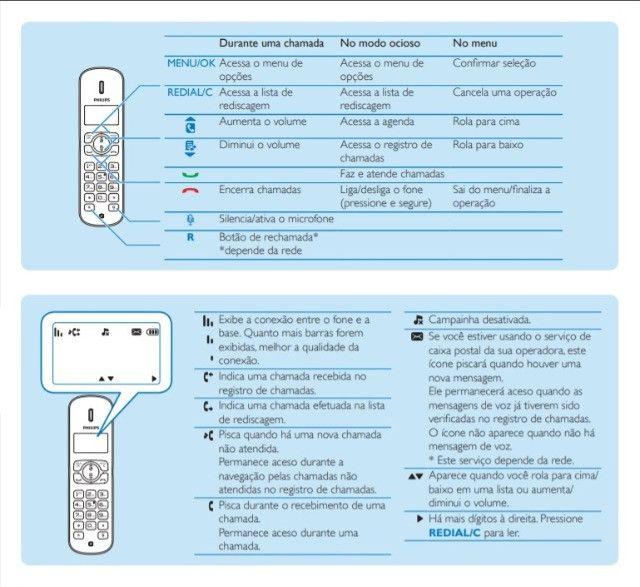 Telefone Sem Fio Philips Cd180 Dect 6.0 Preto Seminovo Com Manual - Foto 5