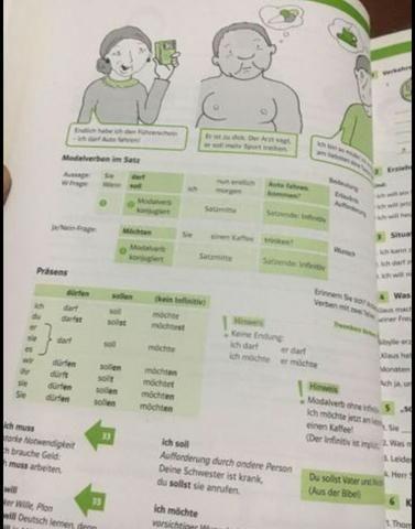 Gramática de Alemão - Foto 2