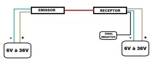 COD-AM262  Sensor De Barreira Feixe De Laser M12 Npn Alcance 30 Mts Arduino Automação - Foto 2