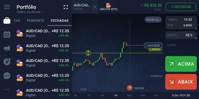 Curso de Mercado Financeiro ( Opções Binarias ) - Foto 2