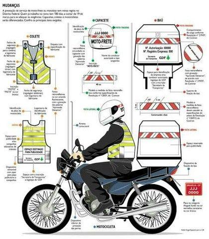Busco socio (a) mototaxi/motofrete - Foto 2