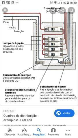 Eletricista24 horas Motorista particular e operator de empilhadeira - Foto 3
