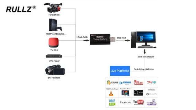 Placa de captura de vídeo HDMI para USB (Para fazer Lives) - Foto 6