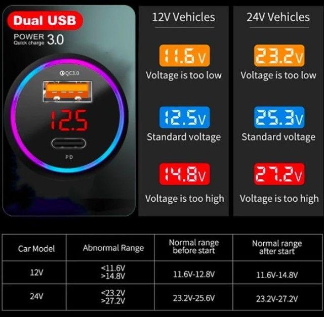 Carregador Veicular 36w qc 3.0 - Foto 5