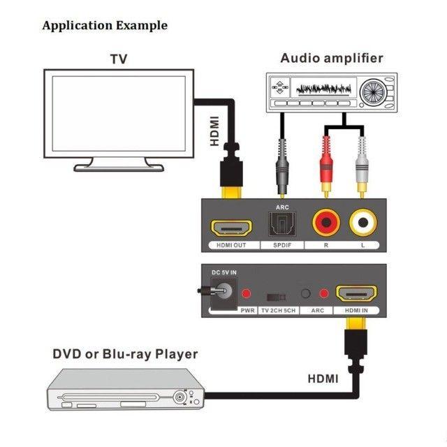 Decodificador de áudio com passagem hdmi Acegear - Foto 3