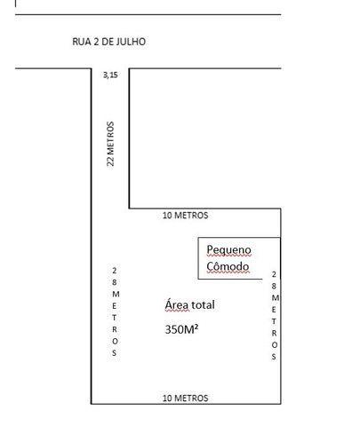 Terreno Plano Pereque Parque Mambucaba 75.000,00 350M² - Foto 2