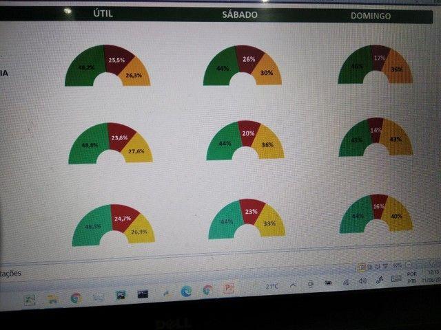 Planilhas em Excel e Power point word empresariais e particular - Foto 3