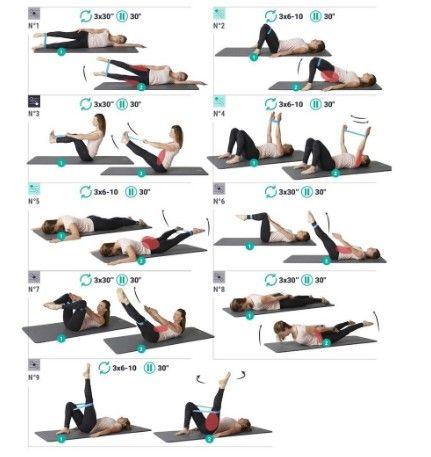 Kit 5 Mini Faixas Elásticas de Resistência Pilates Treino Academia Fisioterapia  (A101) - Foto 5