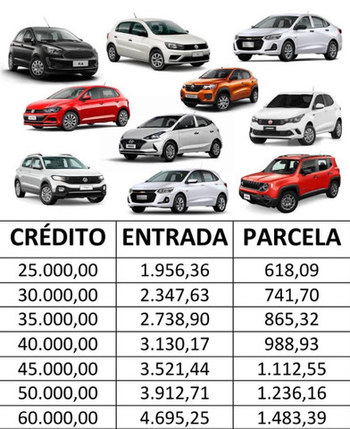 Crédito para automóvel.
