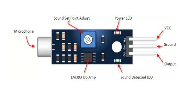 Módulo Detector Sensor De Som Palmas - Foto 3