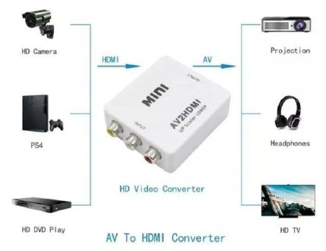 Mini Conversor de Video AV para HDMI - Foto 2