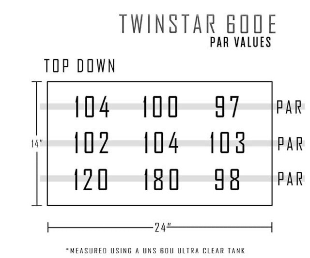 Luminaria twinstar 600sp pendente + s2 pro controladora  - Foto 4