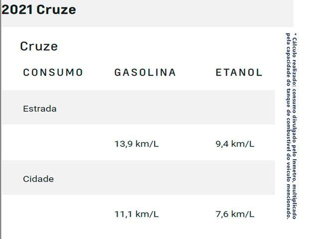 CHEVROLET CRUZE 1.4 TURBO LTZ 16V FLEX 4P AUTOMÁTICO - Foto 12