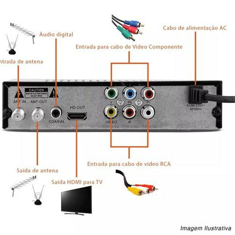 Conversor TV Digital ISDB-T 1080p Full HD Hdmi Rca USB Gravador - Foto 3