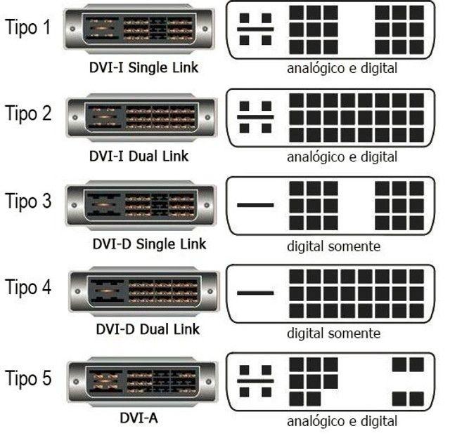 Conversor e Adaptador de Vídeo DVI para VGA - Foto 6