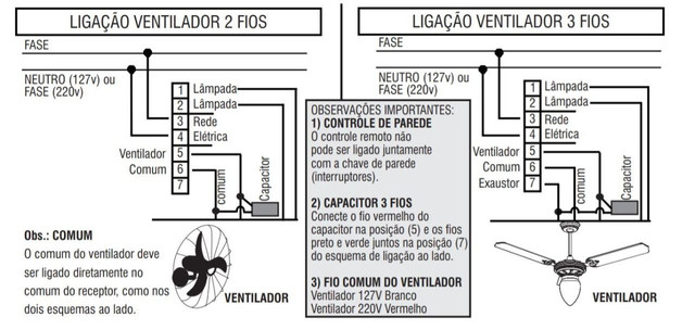 Controle universal ventilador - Foto 3