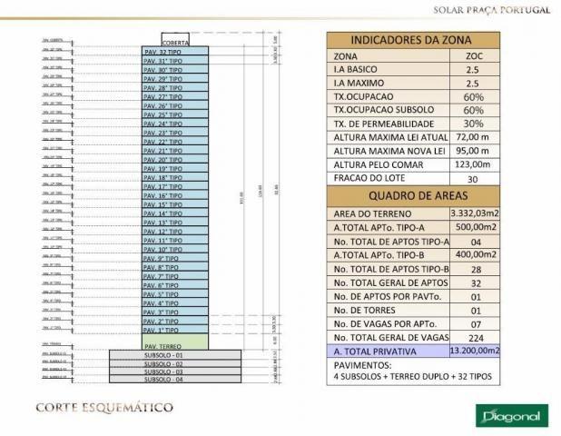 Apartamento com 4 dormitórios à venda, 400 m² - Meireles - Fortaleza/CE - Foto 8