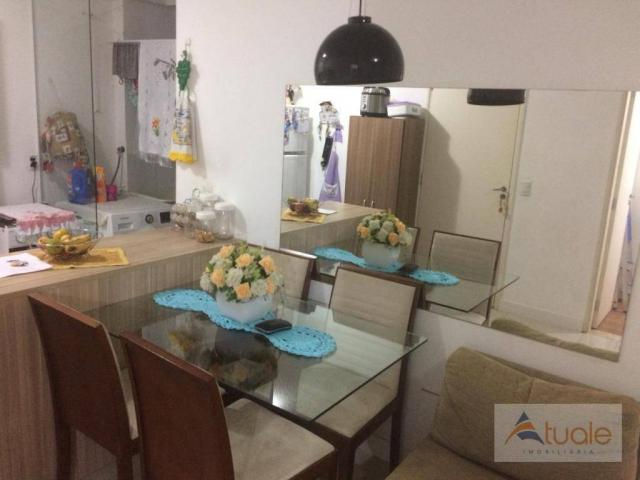 Apartamento com 3 dormitórios à venda, 50 m² - condomínio pitangueiras - hortolândia/sp - Foto 3