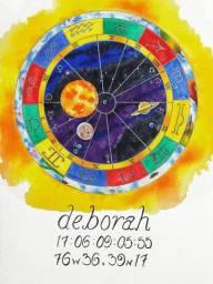 Pegada Astrológica - Consulta & Astrological FootPrint