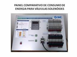 Painel comparativo de consumo de energia