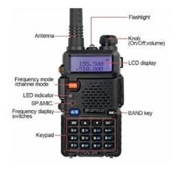 Título do anúncio: Rádio Ht Dual Band Uhf/vhf Baofeng Uv-5r Com Fone Original<br><br>