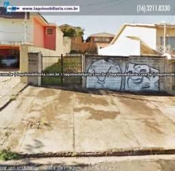 Terreno para alugar em Jardim sumare, Ribeirao preto cod:L44780