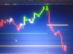 Curso estratégia bolsa de valores